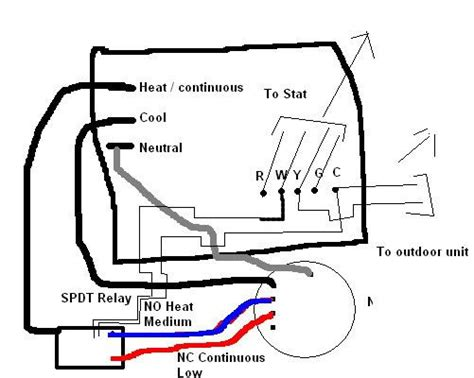Ge Furnace Blower Motor Wiring Diagram by Ecm Motor Wiring Diagram Impremedia Net