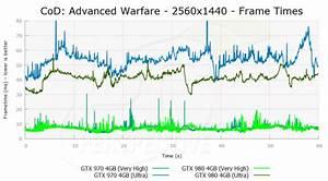 Fps Berechnen : zukunft der grafikkarten frames per second vs frame time ~ Themetempest.com Abrechnung