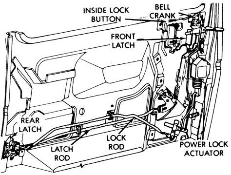 Car Door Lock Mechanism Diagram by Repair Guides Interior Door Locks And Latch