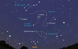 planets | Astro Bob