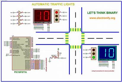 Microcontroller Using Traffic Diagram Schematic Automatic Based