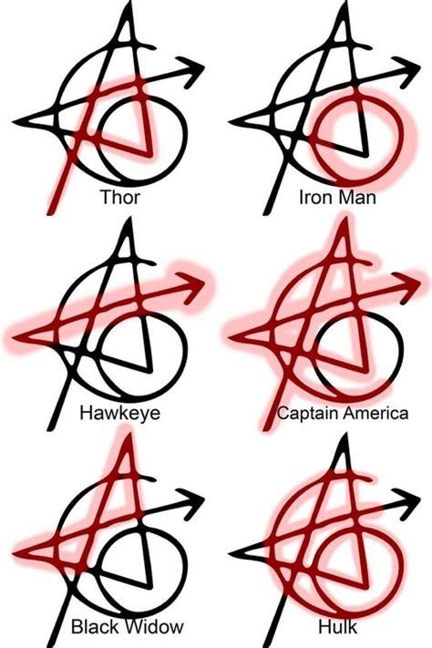 Illuminati Symbols Triangle Logo