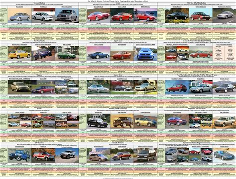 4chan Mobile Site by O Need Advice On Buying A Cheap Used Car Look