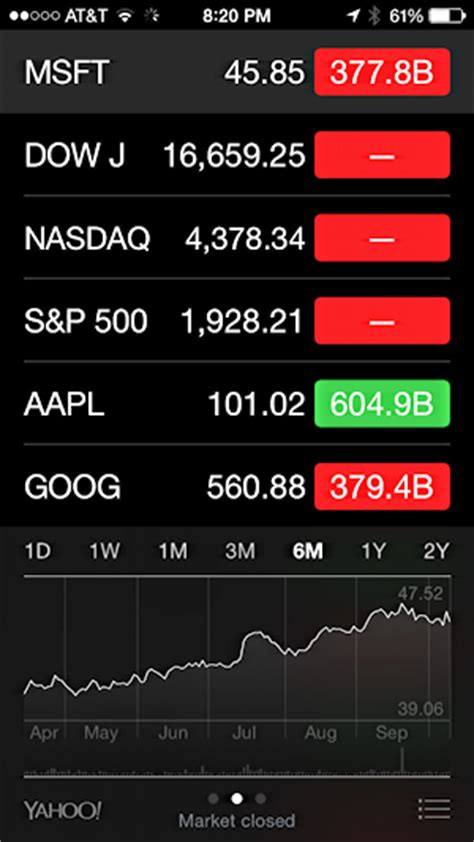 iphone stock how do i add a stock to the iphone stocks app ask dave