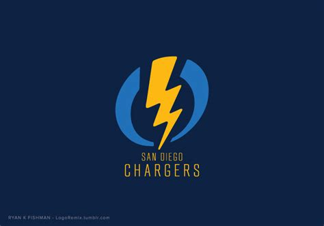 [photo] Chargers Logo Remixed With Corporate Logo