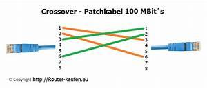 Lan Kabel Belegung : lan erweitern switch anschlie en so geht es ~ A.2002-acura-tl-radio.info Haus und Dekorationen