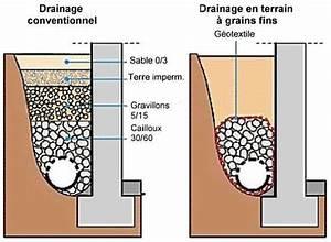 le drainage peripherique de la maison pour evacuer les With comment poser des dalles autour d une piscine 0 que mettre autour d une piscine stunning que mettre