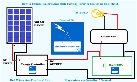solar panels diagram how to connect a solar panel to an existing inverter