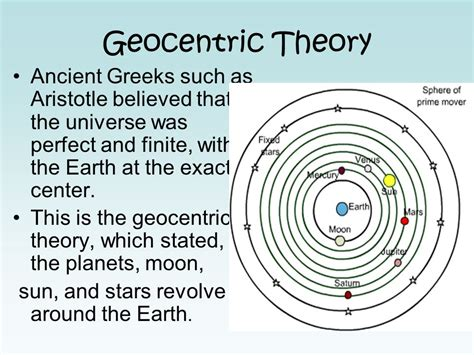 What is the difference between geocentric and heliocentric