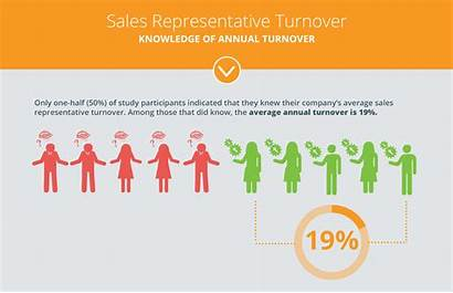Sales Guide Infographic Hiring Recruitment