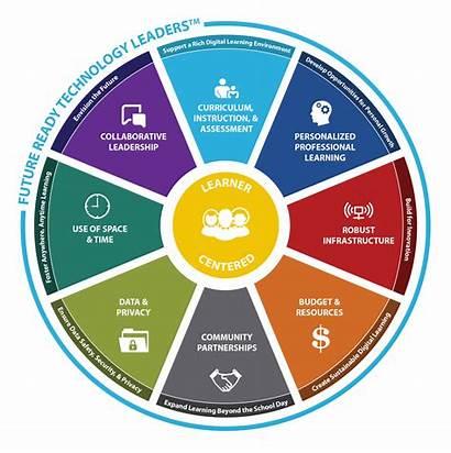Future Ready Schools Technology Leaders Leadership Leader