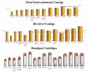 Ammo Size Comparison Charts