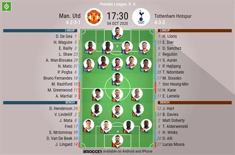 Man. Utd v Tottenham Hotspur - as it happened - BeSoccer