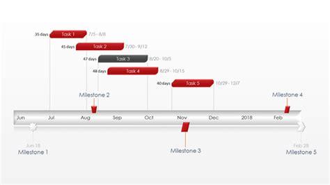 construction schedule  gantt templates