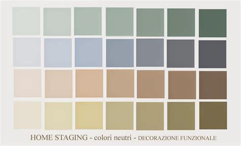 Colore Pareti Ingresso Colore Pareti Simulazione