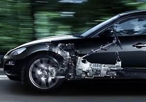 Transmission Of Mazda Vs Volkswagen  Introduction To