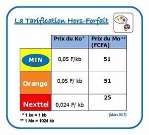 Comparaison Forfait Internet : mtn orange ou nexttel qui propose les meilleures offres internet 3g le mobile au kamer ~ Medecine-chirurgie-esthetiques.com Avis de Voitures