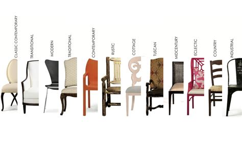 furniture styles types guide house  home