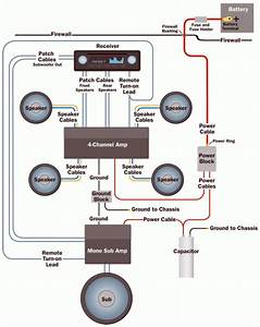 Fiat Radio Wiring Diagram : amp wiring diagram the fiat forum ~ A.2002-acura-tl-radio.info Haus und Dekorationen