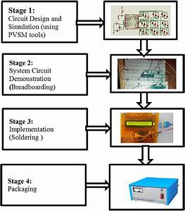 Block Diagram Of Learning Embedded System Circuit Design