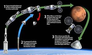 Human Mars Mission Spacecraft (page 3) - Pics about space