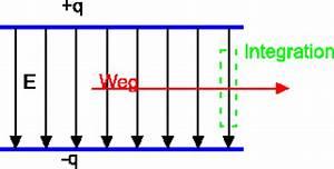 Feldstärke Berechnen : phys3100 grundkurs iiib physik wirtschaftsphysik und physik lehramt ~ Themetempest.com Abrechnung