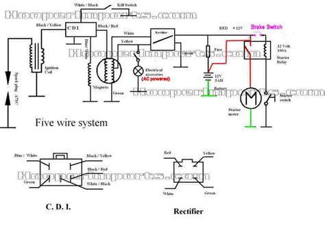 Chinese Atv Wiring Diagram Fuse