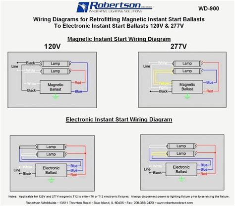 Ballast Wiring Diagram T8 by T8 Electronic Ballast Wiring Diagram Gallery