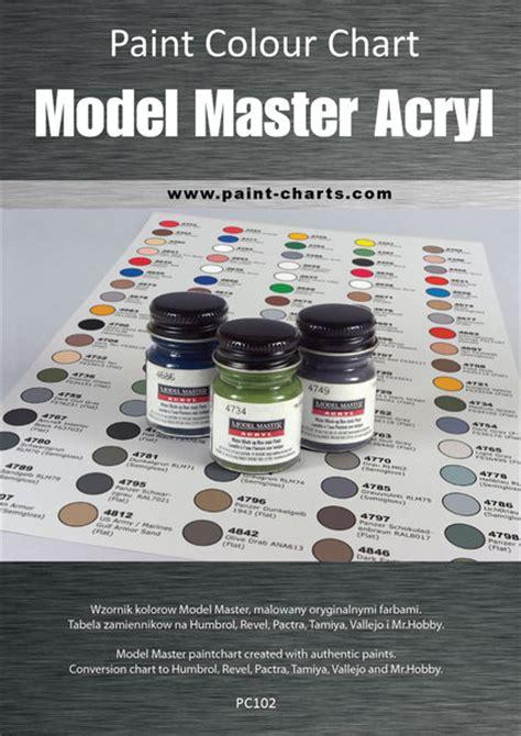 paint colour chart model master acryl 12mm pjb pc102