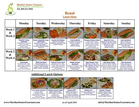 Get delicious diabetic meal plans to your inbox weekly. Renal Diet Menu | Martha's renal diet foods are delicious ...