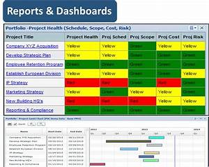pmo in a box bmb data consulting services inc With pmo dashboard template
