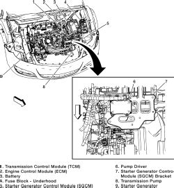 repair guides component locations component