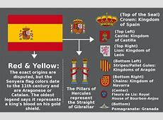 Meaning of the Spanish Flag vexillology