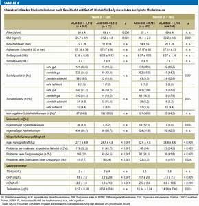 Muskelmasse Berechnen Tabelle : schlaf muskelmasse und muskelfunktion im alter ~ Themetempest.com Abrechnung