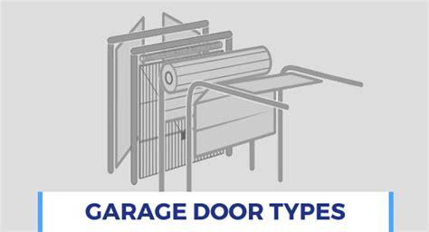 install garage door colgate garage doors suppliers of garage doors in thanet