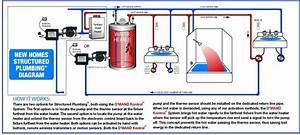 Electric Water Heater Piping Diagram Plumbing