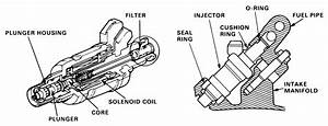 Technical Car Experts Answers Everything You Need  How To Replace Fuel Rail And Injectors For