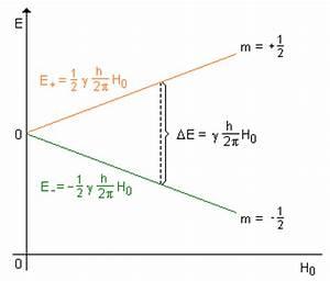 Kopplungskonstante Nmr Berechnen : die resonanzenergie in der nmr ~ Themetempest.com Abrechnung