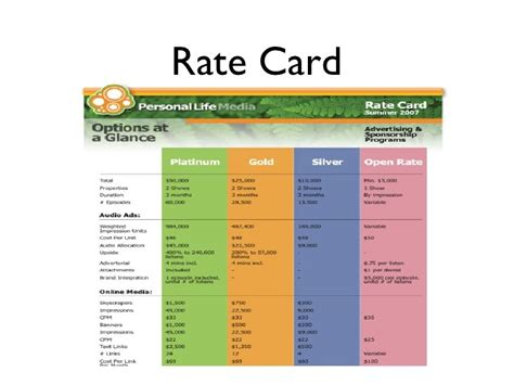 rate card template pitching your show to a sponsor