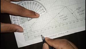 How To Draw Mohrs Circle - Shear Strength