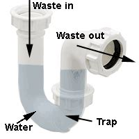 kitchen sink u bend how waste traps work including p traps and s traps and u 5998
