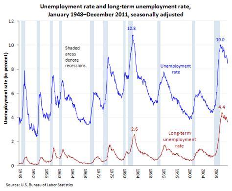 unemployment phone unemployment weekly claim unemployment weekly claim wi