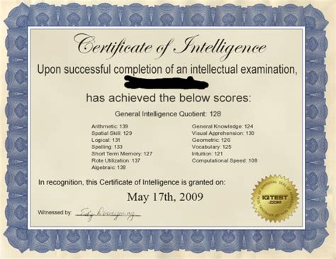 Iq Certificate Template by Mensa Certificate Related Keywords Mensa