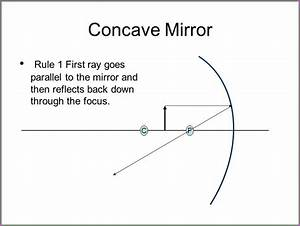 Concave And Convex Mirror Ray Diagrams Chapter 17 Review