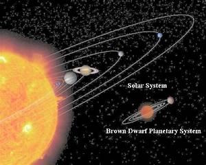 Orange Dwarf Star Texture - Pics about space