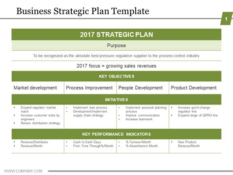 strategy powerpoint templates strategic planning
