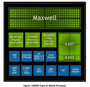 Nvidia U0026 39 S 20nm Tegra X1 Super Chip Announced At Ces 2015