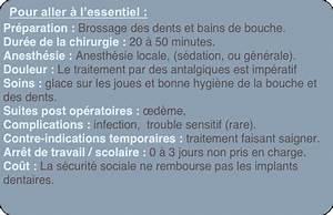 Douleurs Dents De Sagesse : dents de sagesse ~ Maxctalentgroup.com Avis de Voitures