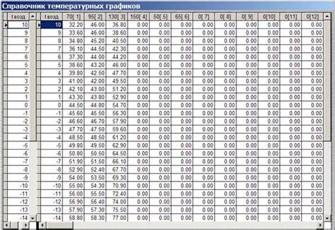 Расчет нормативов технологических потерь при передаче тепловой энергии по тепловым сетям находящимся на балансе объектов ТУСУР PDF