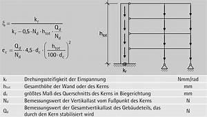 N Berechnen : ermittlung der schnittkr fte ~ Themetempest.com Abrechnung